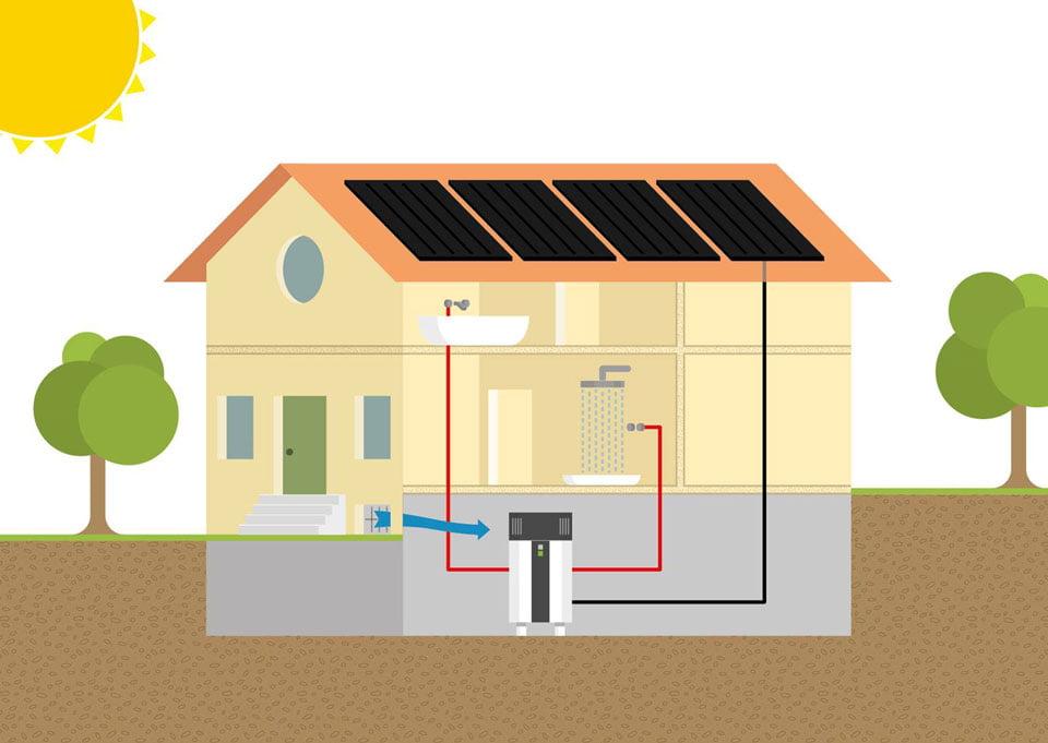 Boiler in Termopompa,energia termica,installazione impianti per il risparmio energetico