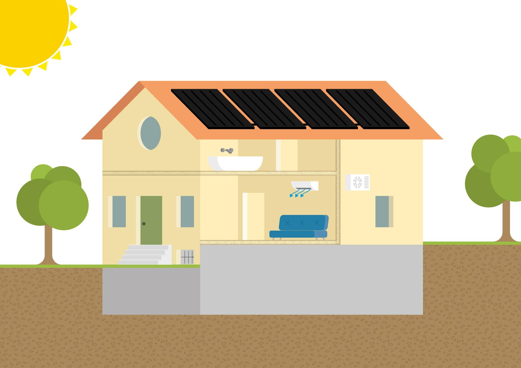 climatizzatore,climatizzatore ad alta efficienza energetica,riscaldare con la pompa di calore,installare un climatizzatore,climatizzatore a basso consumo